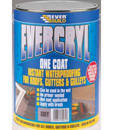 Evercryl